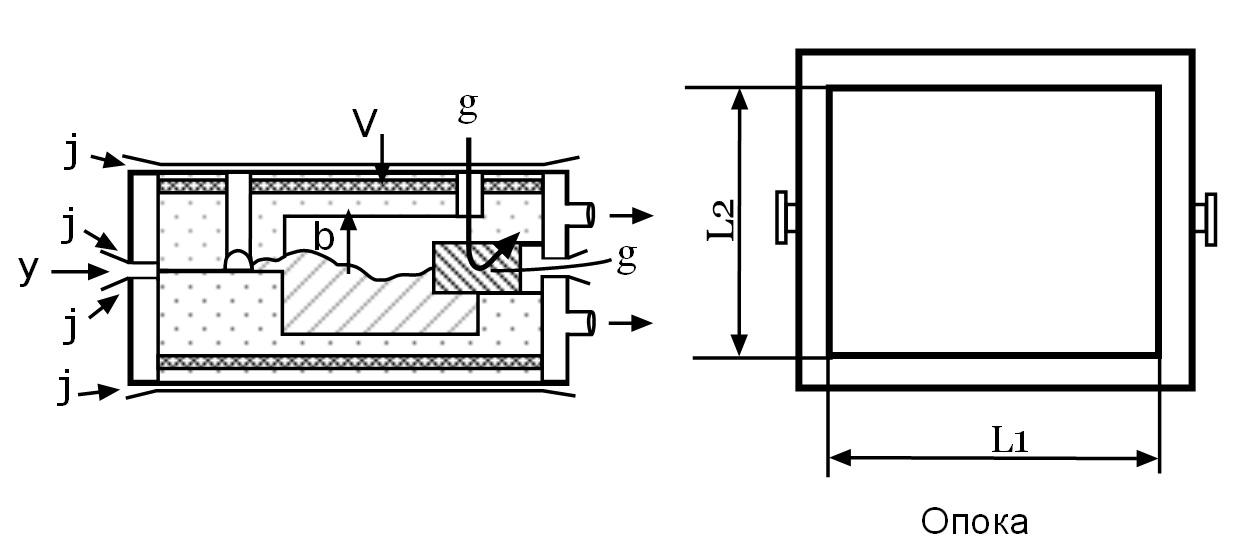 , Принцип расчета вакуумной системы для вакуумно-пленочной формовки